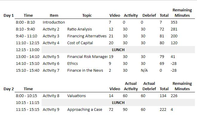 Time Table for Online CPA Module Workshop
